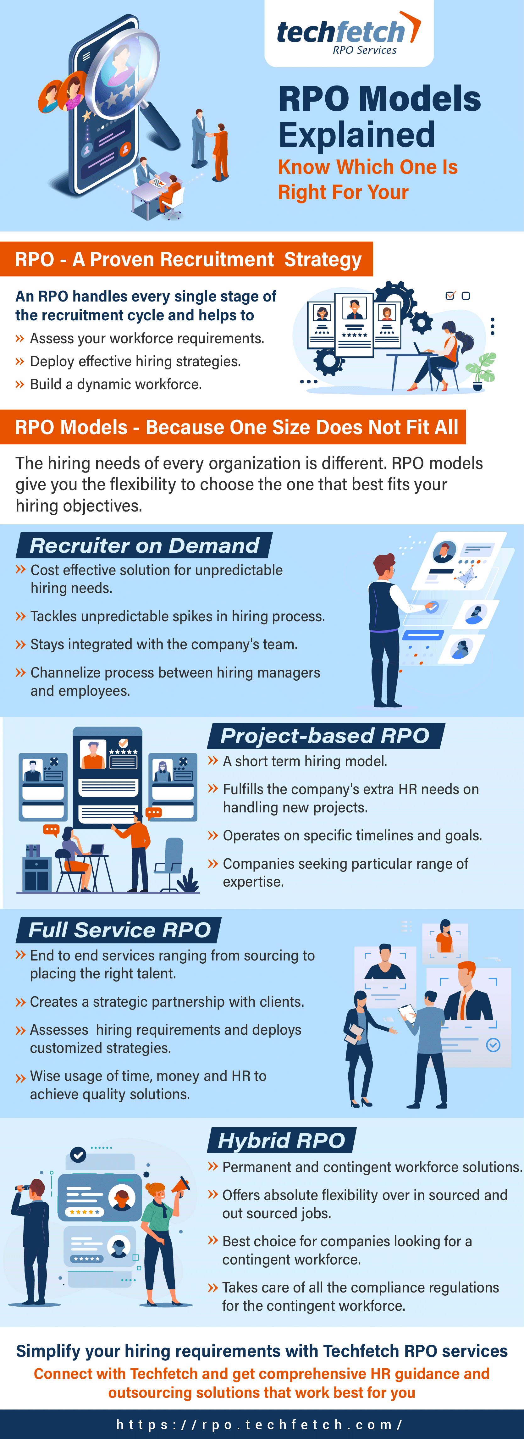 An infographic presenting the different recruitment process outsourcing approaches used by RPO firms to best address the hiring needs of organizations.